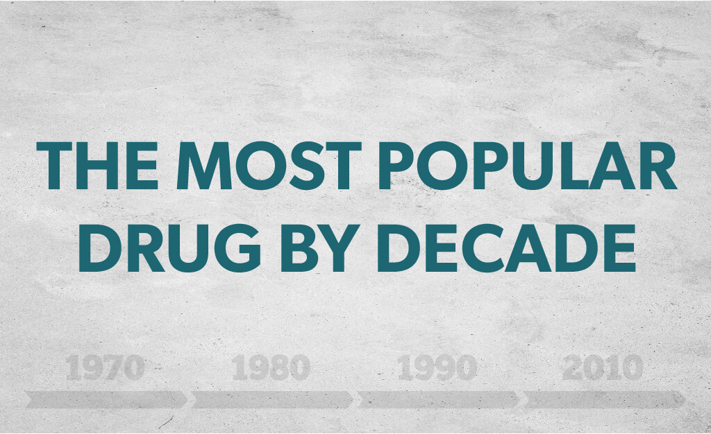 Most Popular Drug in U.S. by Decade