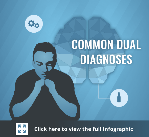 Common Dual Diagnoses